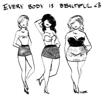 Image result for body types beautiful
